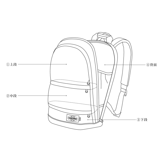 THE DAY PACK by EASTPAK