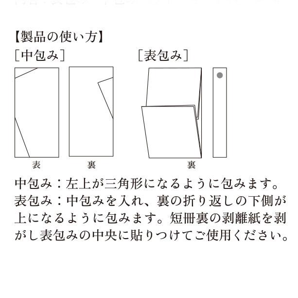 飯田水引の祝儀袋