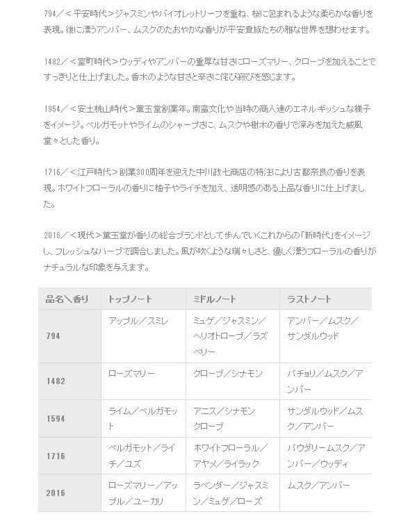 薫玉堂 キャンドル