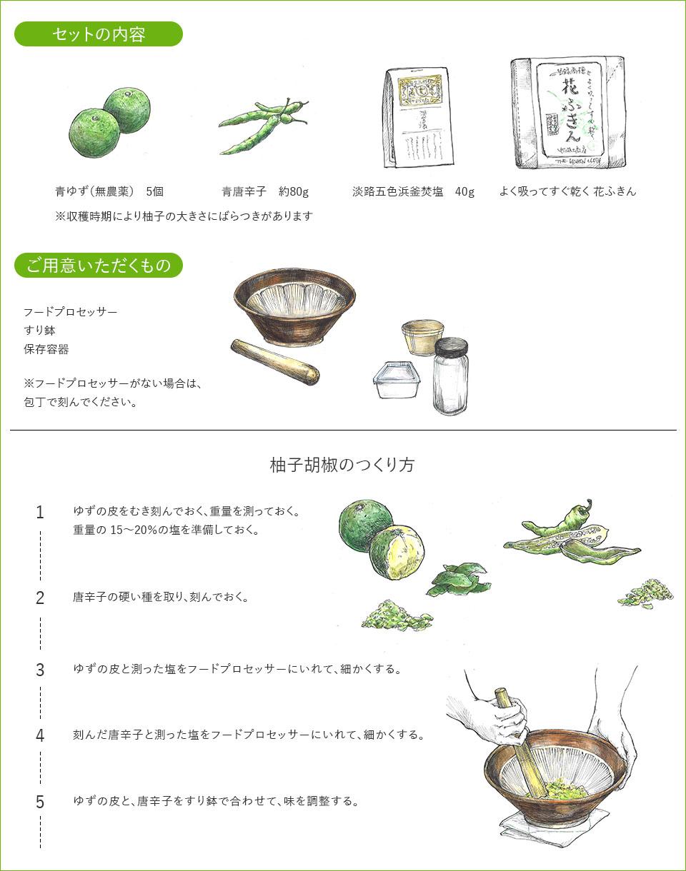 柚子胡椒キット